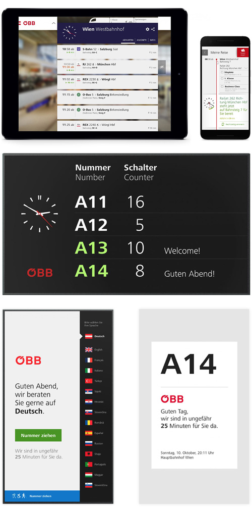 ÖBB Touchpoints